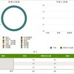 Numbersのテンプレートを加工して、予算型の家計簿を作る方法
